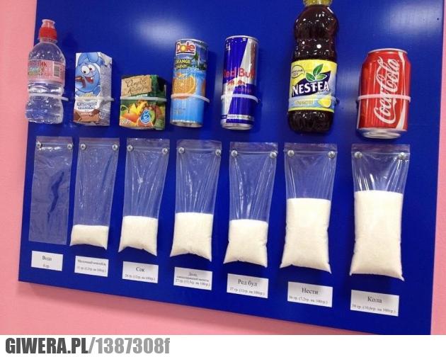 cukier, napoje, ile,