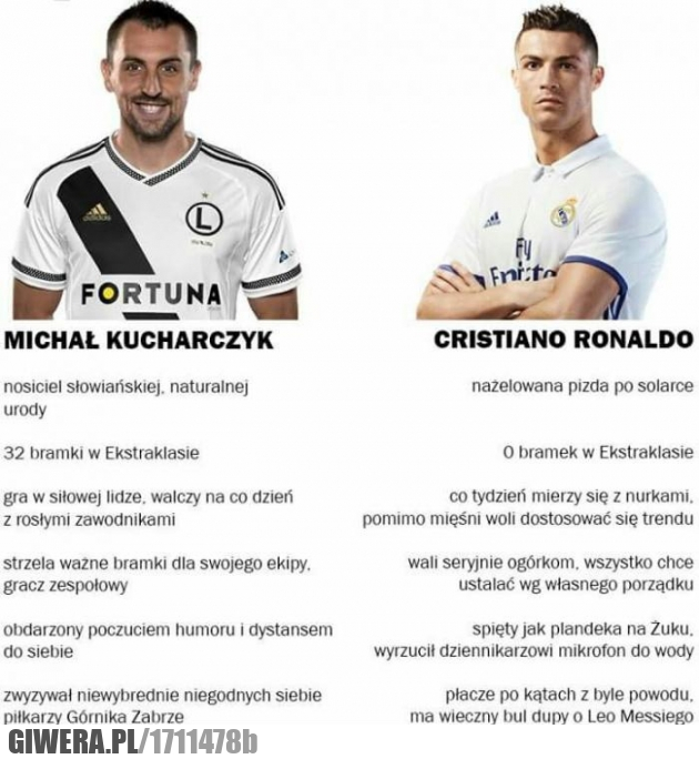 Kucharczyk vs Ronaldo