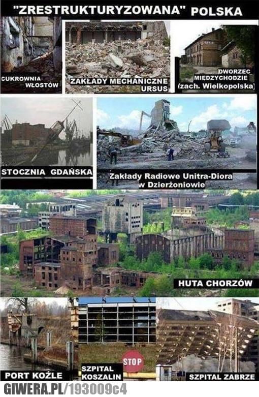 Tak władza w Polsce po 1989 roku zreformowała polskie firmy