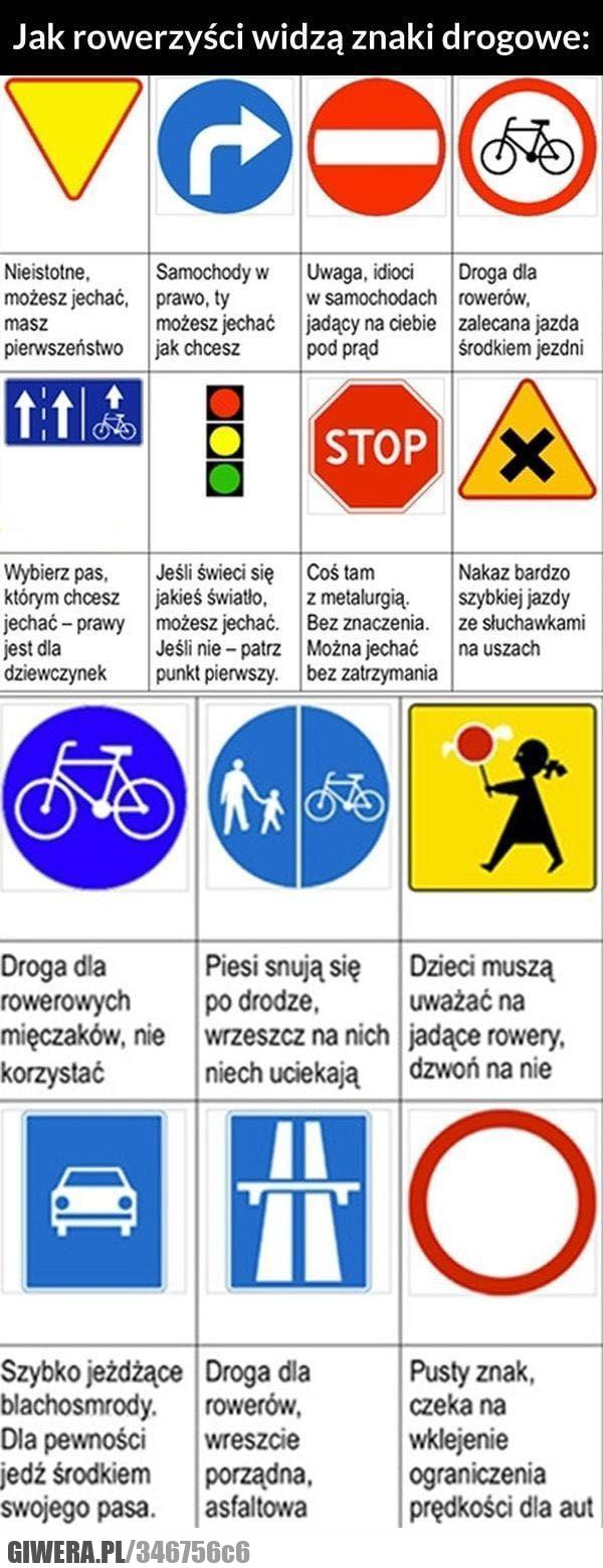 znaki drogowe,rowerzyści,rower