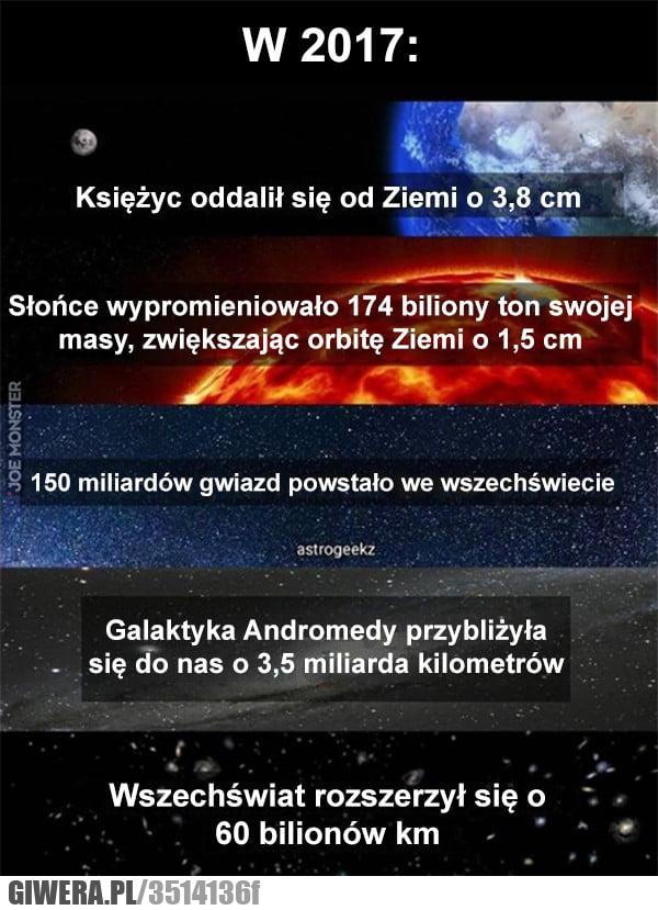 Kosmos,ciekawostki