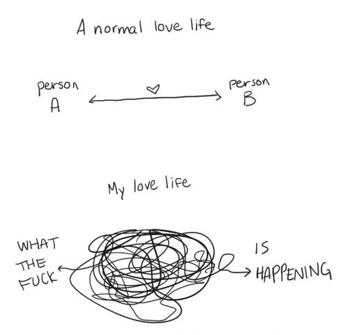 Normalne życie miłosne oraz moje życie miłosne