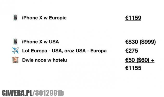 Cena,iPhone