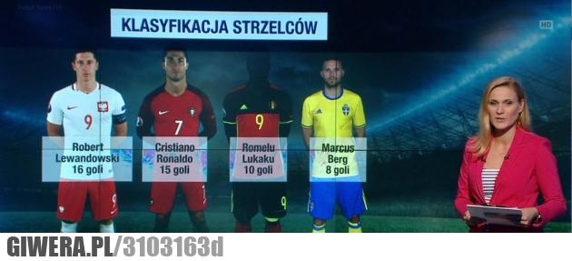 Heheszki,polsat,Lukaku