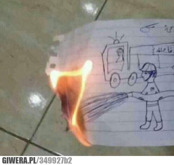 Pożar,Strasz pożarna